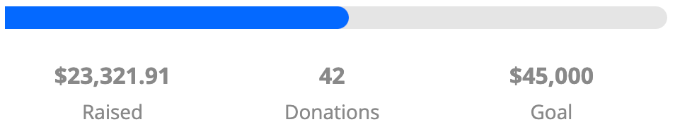 $23,321.91 raised out of $45,000