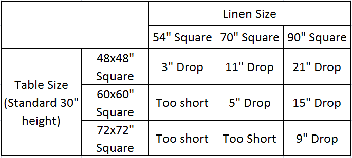 square tablecloths size chart
