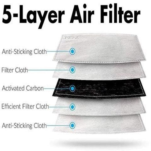 Activated Carbon Filter, Pm 2.5 Filter, Protective Gear