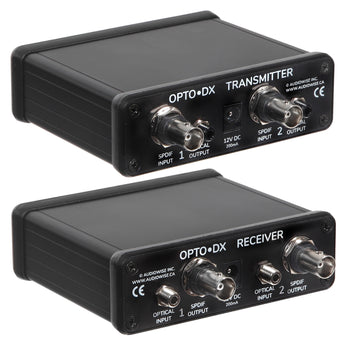 OPTO•DX Optical Isolation for DX DACs