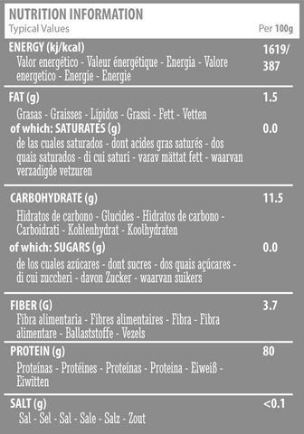 Organic Rice Protein Powder Nutrition Table - vidasuperfoods.com
