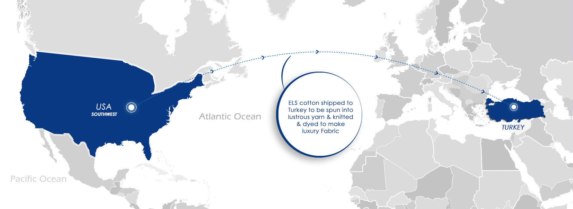 ELS cotton transported from USA to Turkey