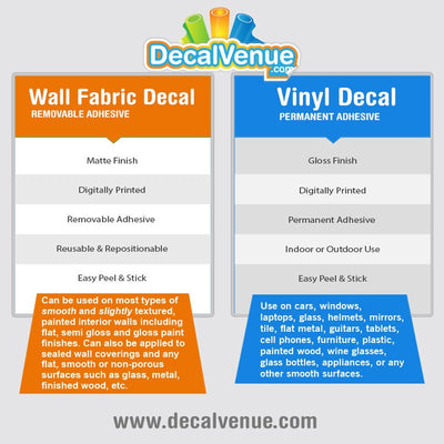 Decal Material Types | Decal Venue