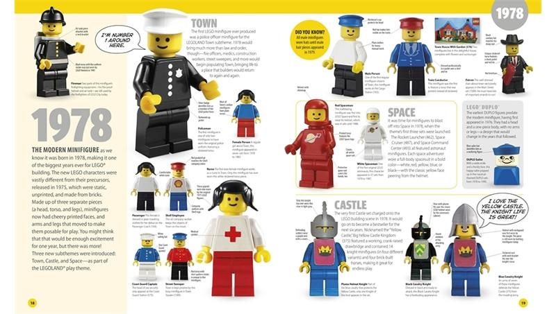 For Home - 9333128 Minifigure Year By Year