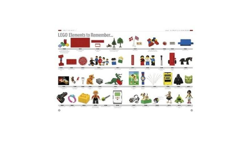 For Home - 9376606 The LEGO Book