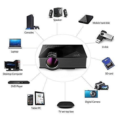 Portable 1080P 800x480 Resolution WiFi LED Projector