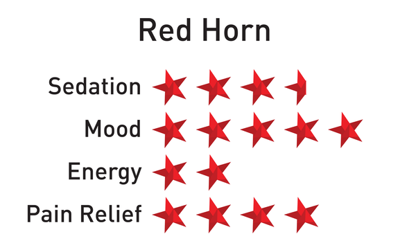 Red Horn
