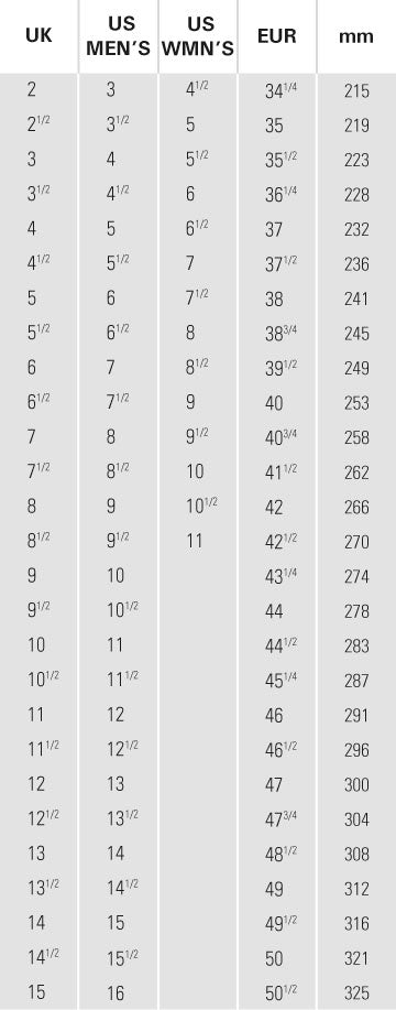 Boreal Shoe Sizing Guide