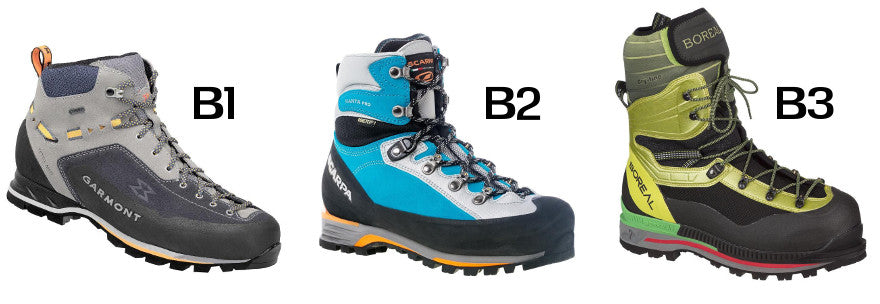 36bab297225 Which Mountain Boots and Crampons? | Rock + Run
