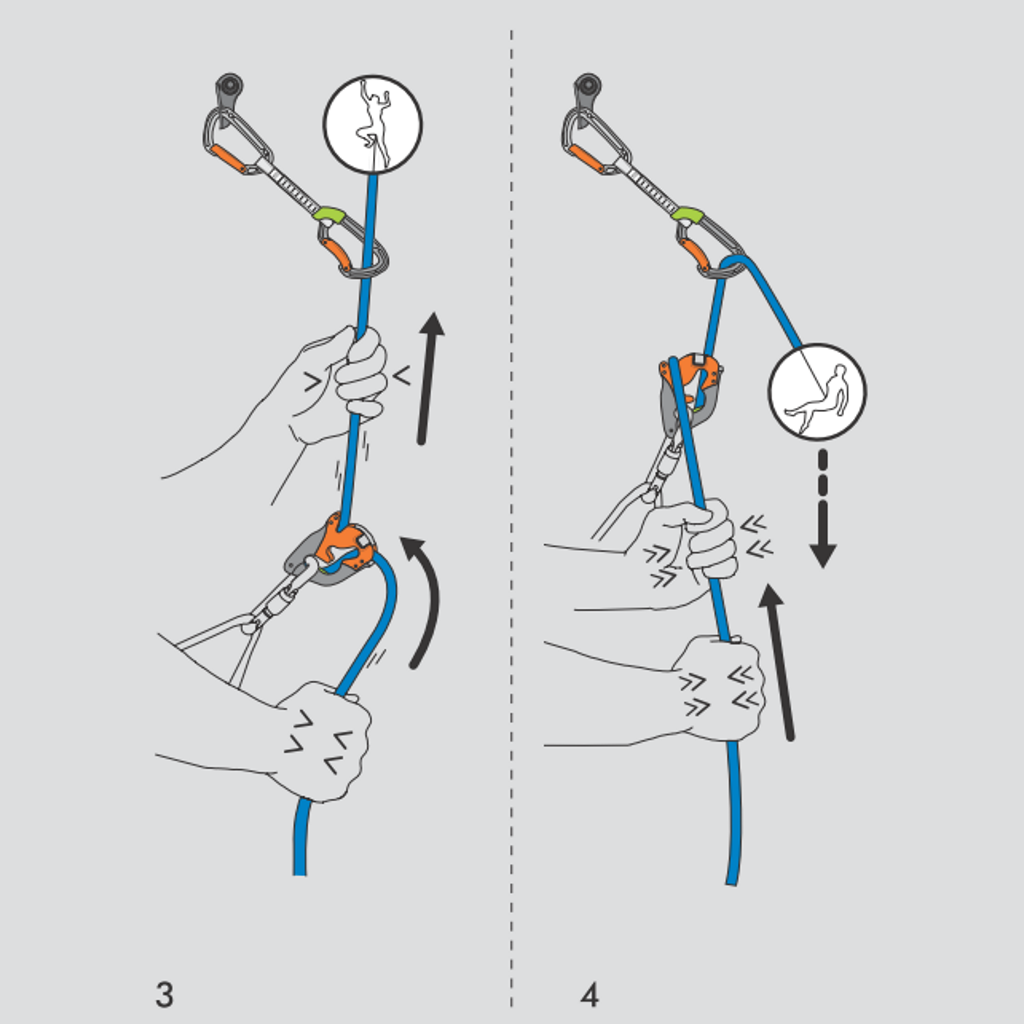 Climbing Technology Click Up Plus belay device operating instructions
