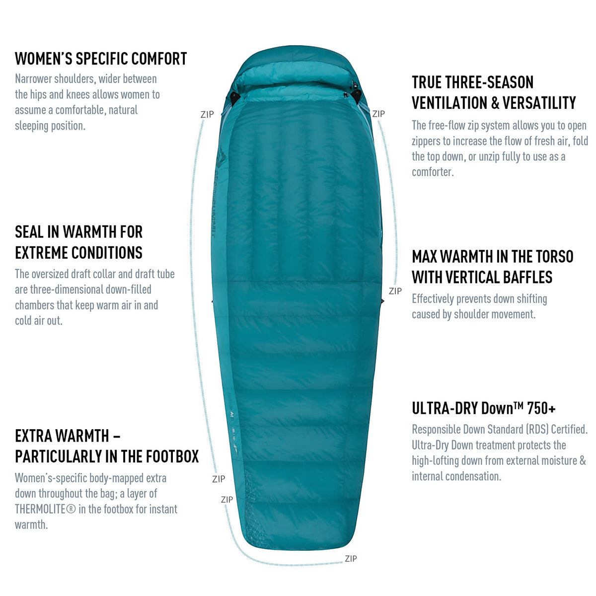 Sea to Summit Altitude II Women's sleeping bag, info sheet