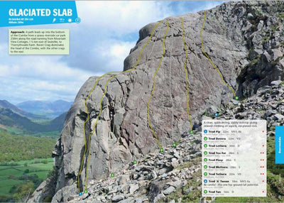 Lake District Rock guide, inside page examples