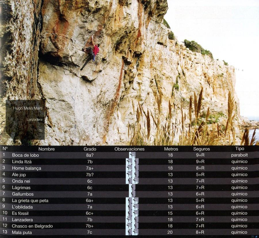 Menorca Sport Climbing, inside page example showing photos and route descriptions