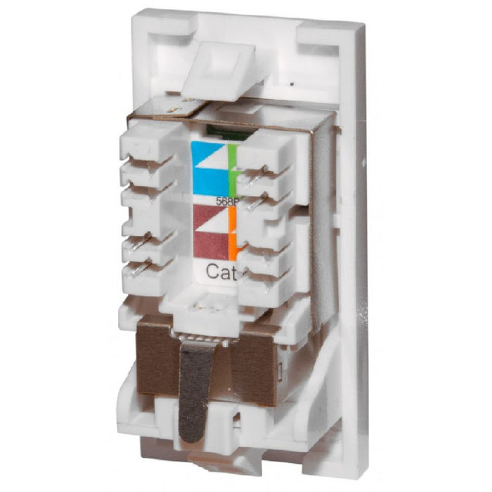 Cat5e FTP Shielded Euro Module