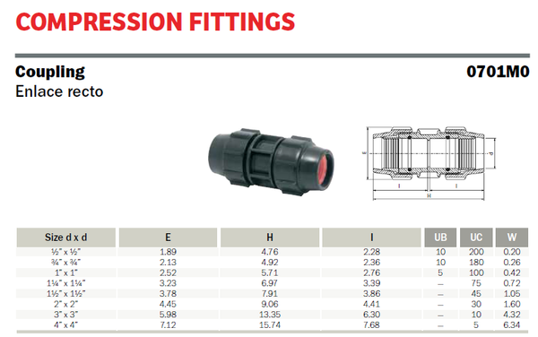 "3"" black plastic compression coupling for IPS HDPE only - must use spanner wrench on 2"" and above      5/box   B361.."