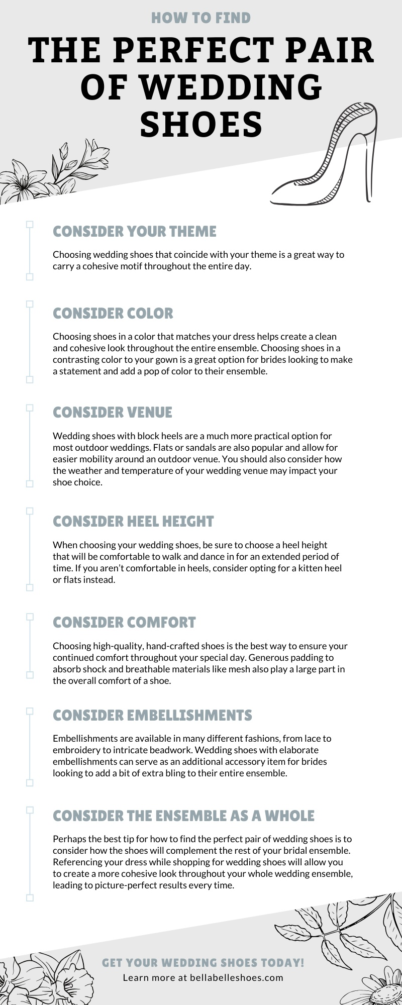 Infographic exaplinging different factors to consider when choosing wedding shoes such as theme, color, venue, heel height, comfort, embellishments, and the ensemble as a whole.