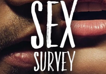 A Fun Sex Survey for Spouses!