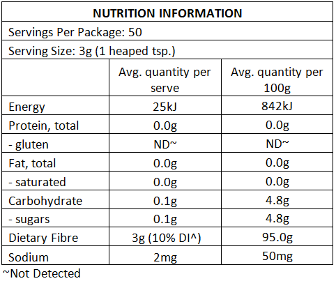 inulin plus nutrition panel