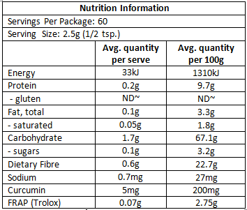 turmeric-powder-nutrition-panel.png