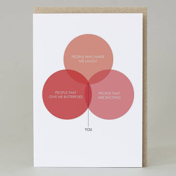 LOVE DIAGRAM CARD