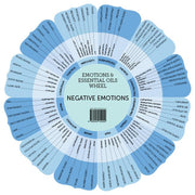 Emotions & Essential Oils Wheel 6th Edition