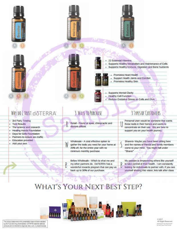 Introduction to Essential Oils Class Sheet Download