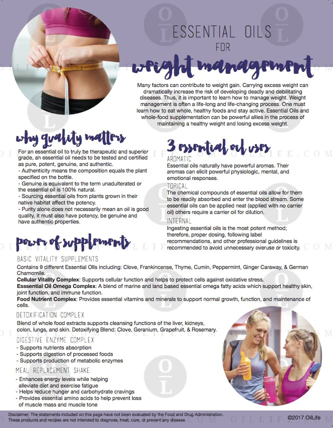 Essential Oils for Weight Management (Download)