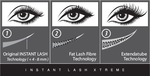 LONG4LASHES Tube Technology