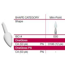 OneGloss CA Mini Point Refill, 12 per box
