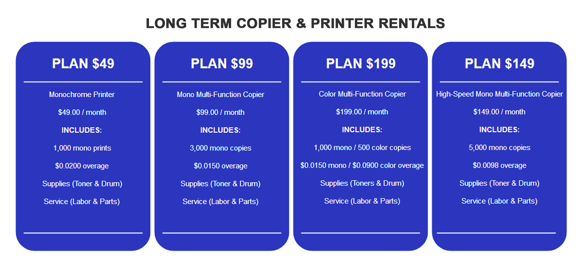 Long Term Copier and Printer Rentals in Southern California Socal