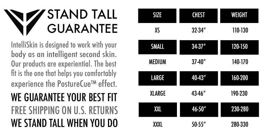 Intelliskin Sizing Chart