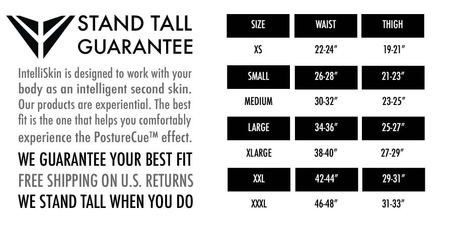 ReActivator Sizing Chart