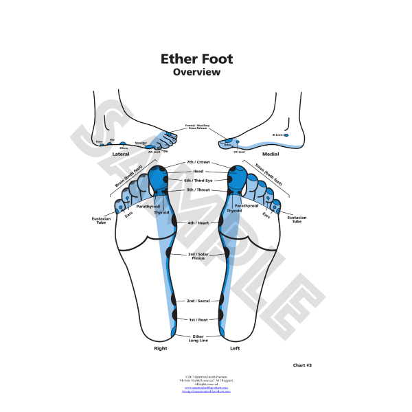 ER Ether Foot  by Dr. Mary Jo Ruggieri