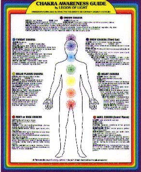 Chakra Awareness Guide (Legion Of Light)