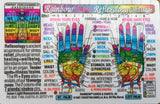 Rainbow Hand Reflexology/Massage Wallet Chart