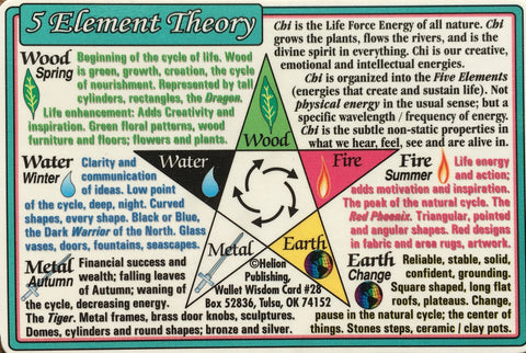 5 Element Theory Wallet Chart