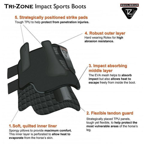 The Equilibrium Tri-Zone Impact Sports Boot from Equilibrium Products, available at 4Equine.com
