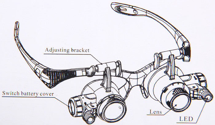 Watch Repair Magnifier with 10X 15X 20X 25X 2 LED Lights