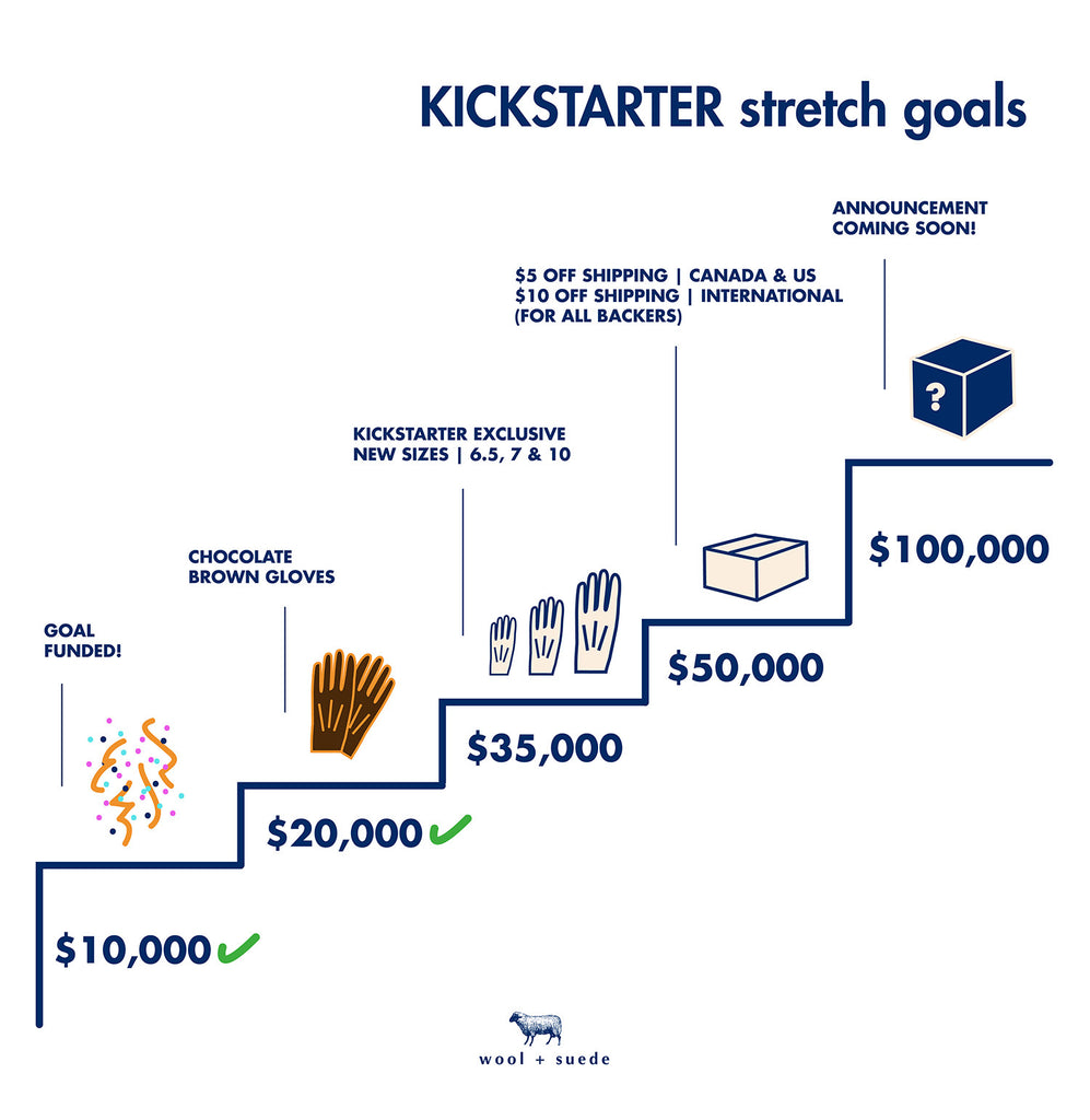 New stretch goals added: new sizes available + shipping discounts
