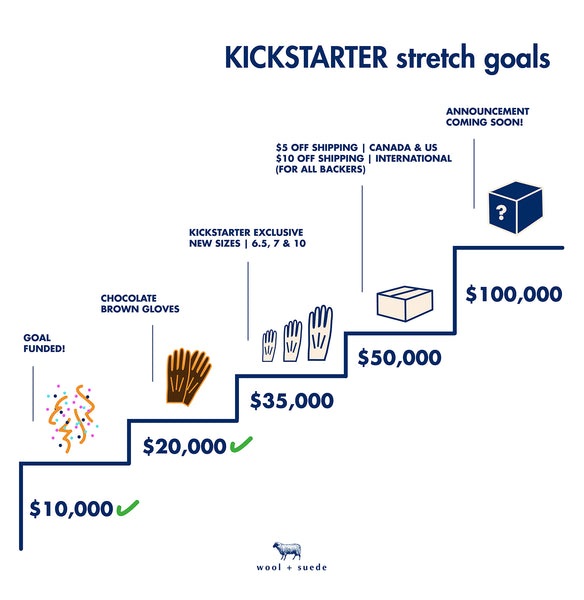 wool + suede new stretch goals added