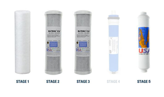 1 Set - Replacement Filters For 5 Stage Under Sink RO Water Purifier - w/o RO Membrane - Free Purity