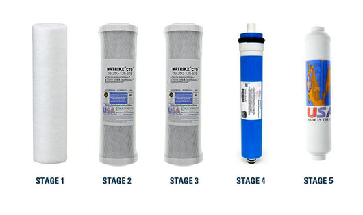 1 Set - 5 Stage Under Sink Replacement Filters With 36 GPD TFC RO Membrane - Free Purity