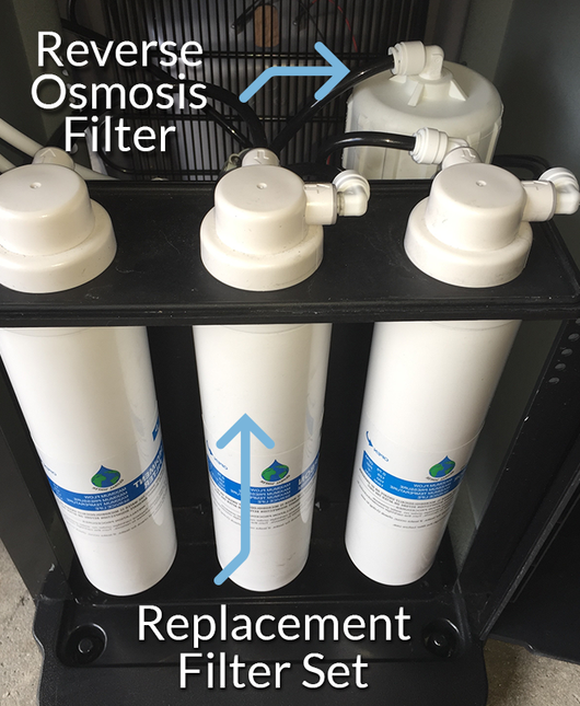G3 Under Sink Compact Water Hydration System - Filter Replacement Sets - FreePurity.com