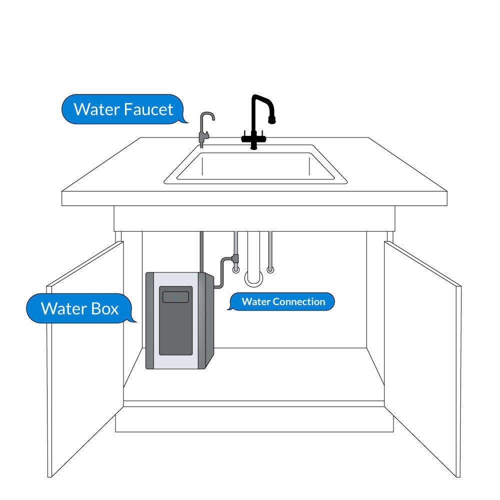 WATER PURIFIER SYSTEM BOX
