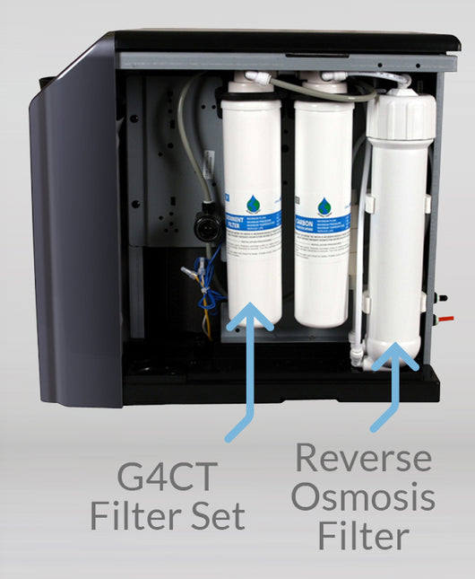 Compact Countertop Water Hydration System - Replacement Filter Sets - FreePurity.com