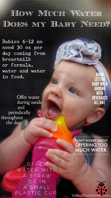 How much water does my baby need?