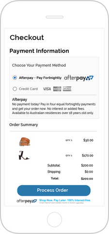 Afterpay Checkout Screen