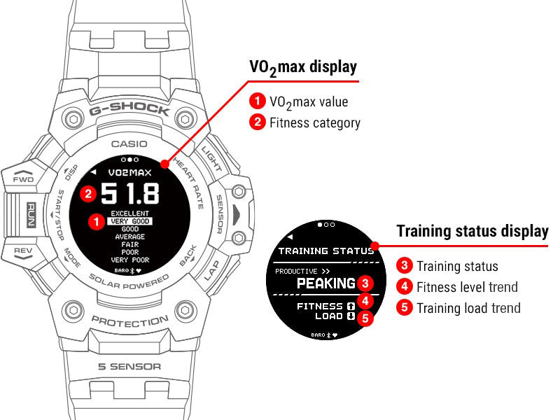G-Shock VO2 MAx