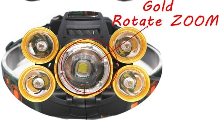QuatroLED™  HeadLamp