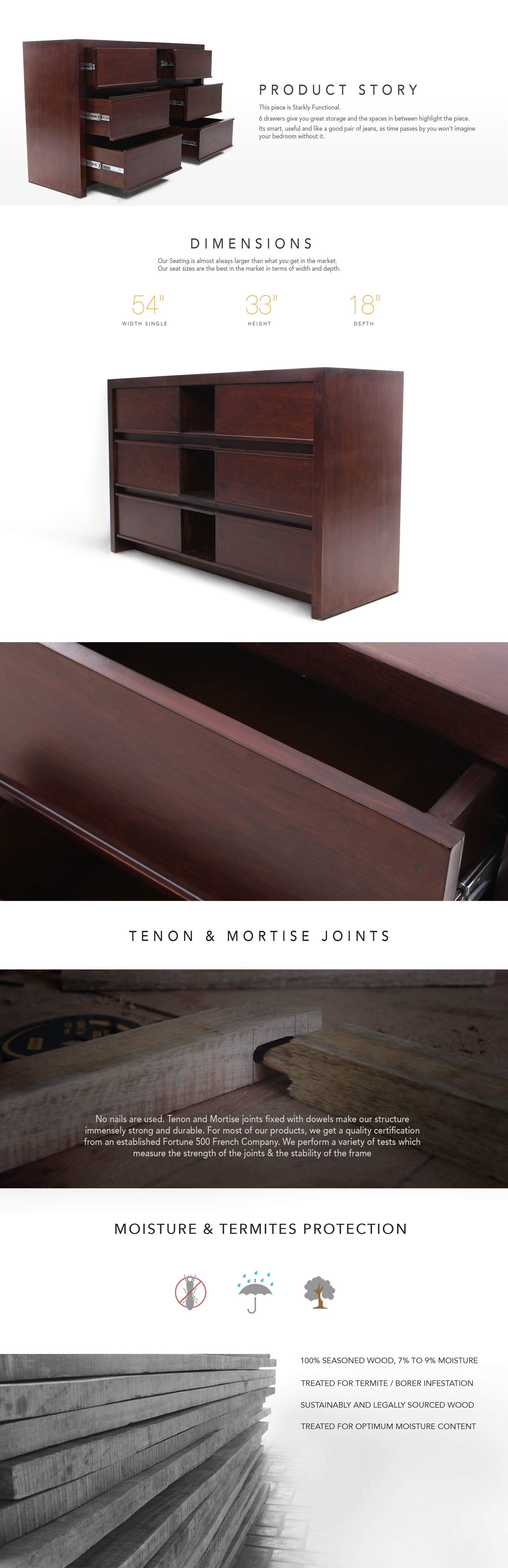 Counter Culture Six Chest of Drawer Product Story